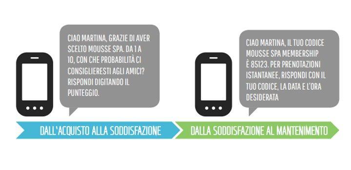 sms marketing come usarlo