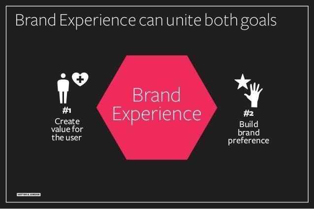 Brand Experience e User Experience: due linguaggi diversi, un unico consumatore