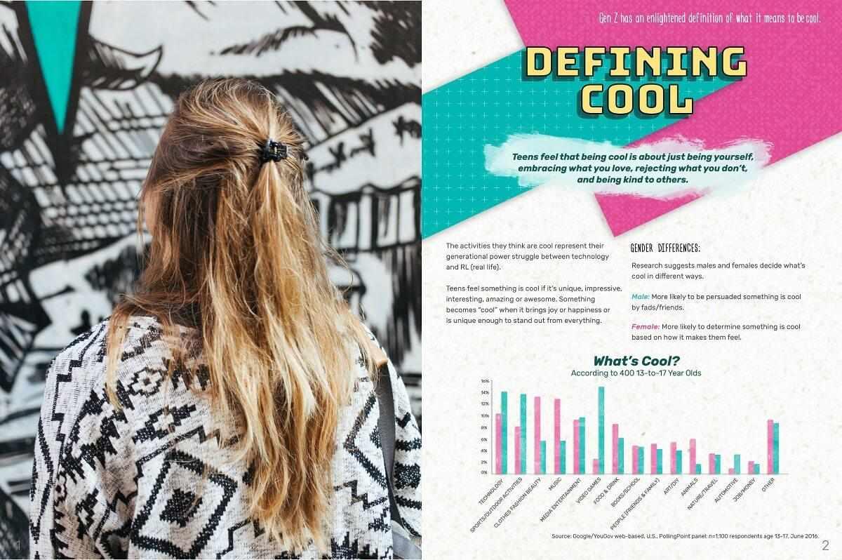 Cool per i teen