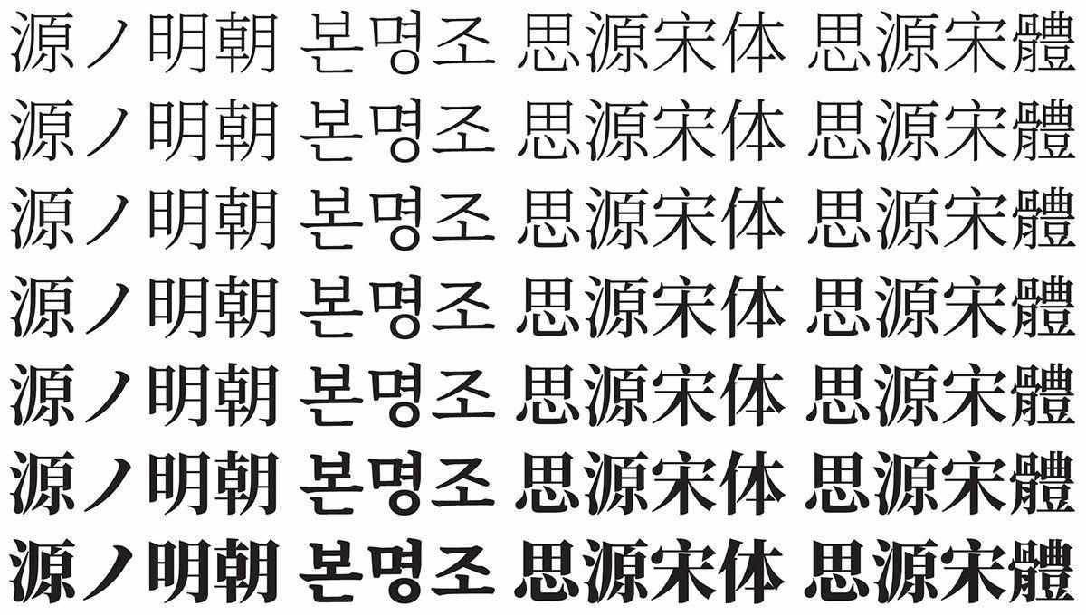 Noto Serif CJK o Source Han Serif, Google e Adobe presentano il nuovo font open source per l'estremo oriente
