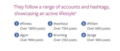 Instagram sport hashtag