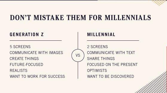 millennial vs generazione Z