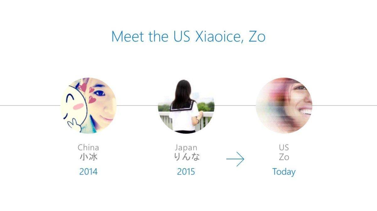Xiaoice, evoluzione dei bot di Microsoft