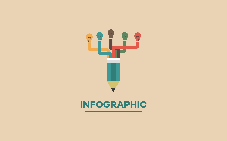 Cinque punti per realizzare un'infografica efficace