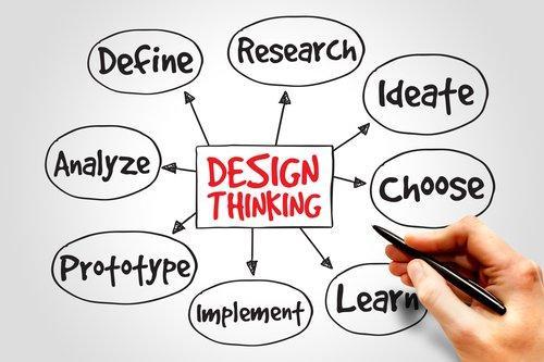 A lezione di Design Thinking: imparare a risolvere problemi e creare innovazione per un mercato in continuo cambiamento