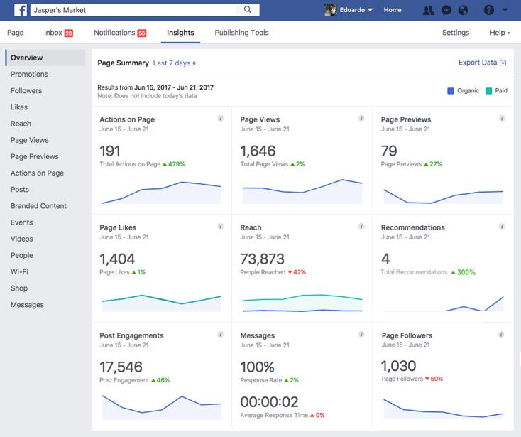 facebook nuove metriche