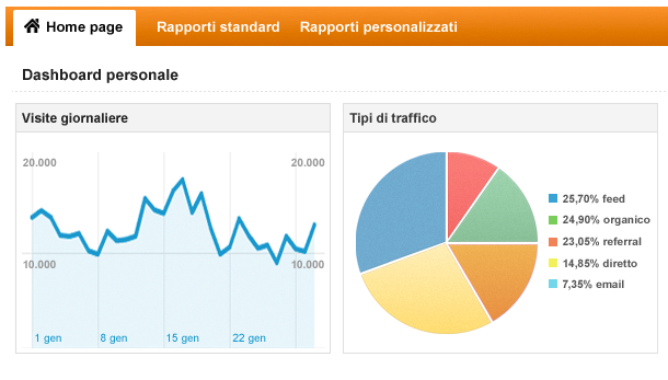 webanalytics_ninja2