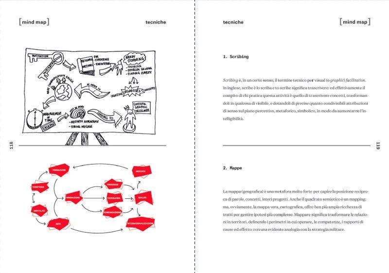 fare_progetti_la_progettazione_accessibile_a_tutti_5