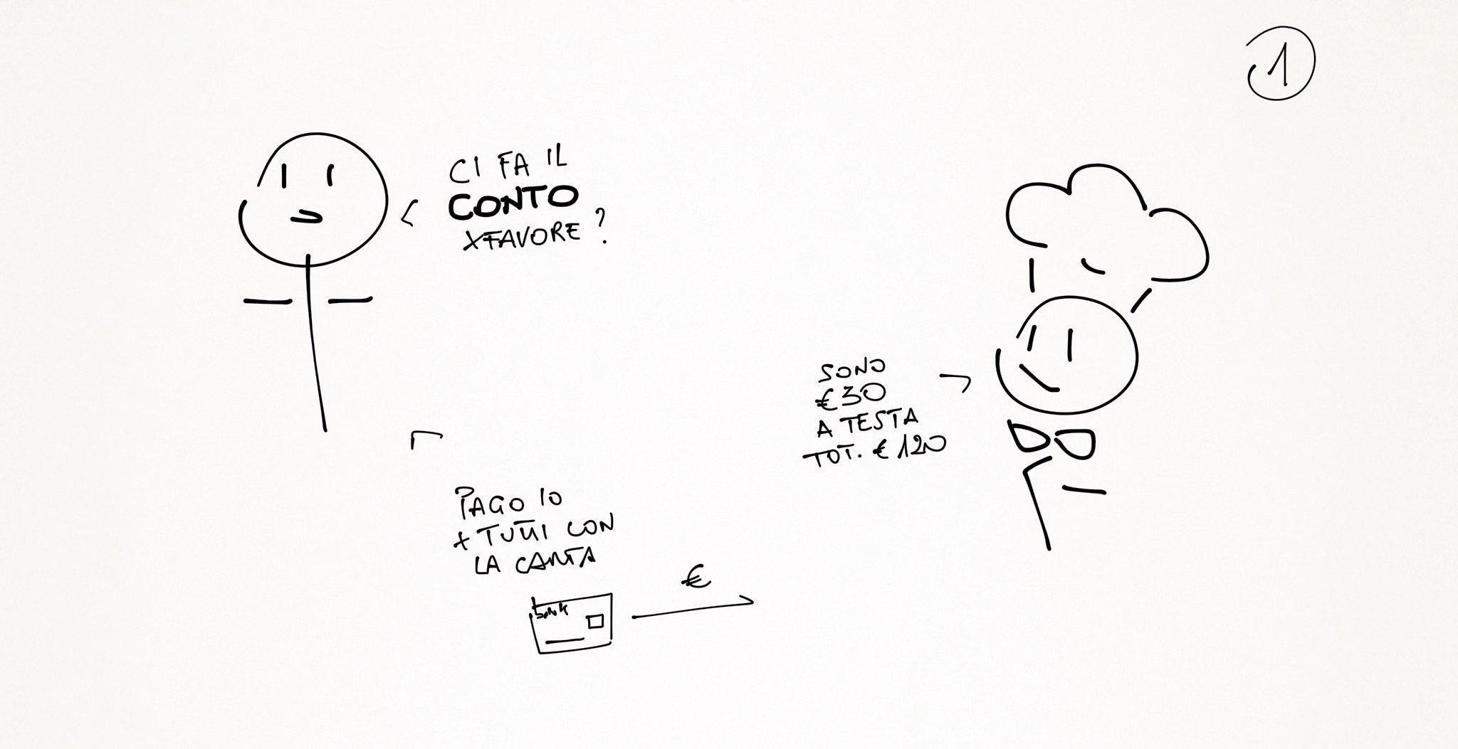 startup fintech scambio contanti