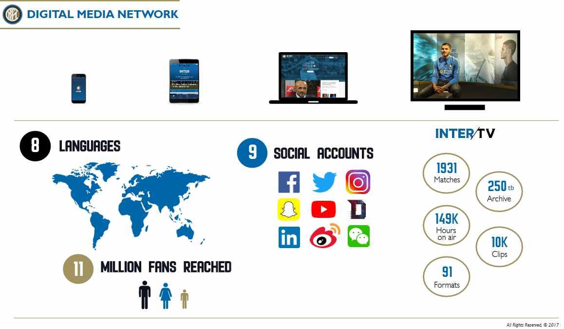 inter_digital_network