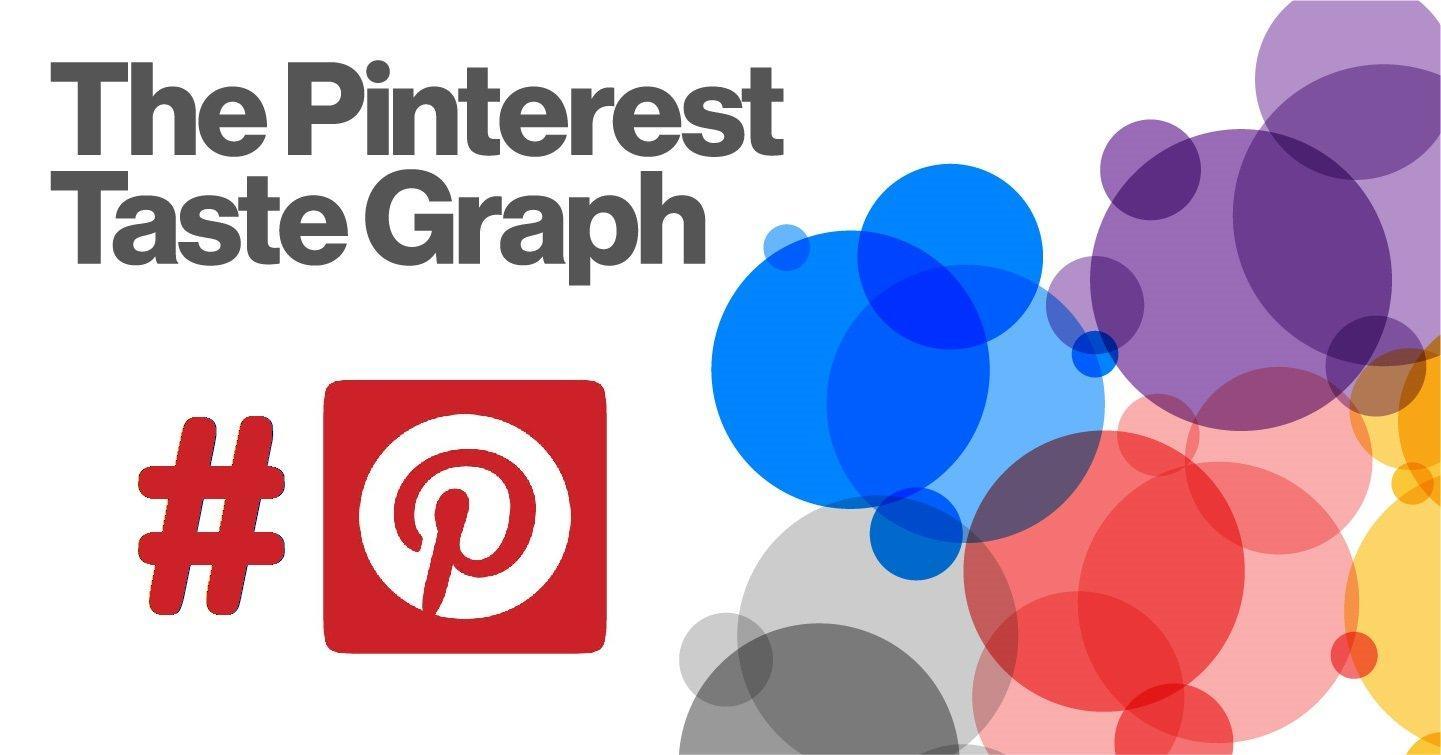 Pinterest continua a crescere, ed è una buona notizia per i social media manager