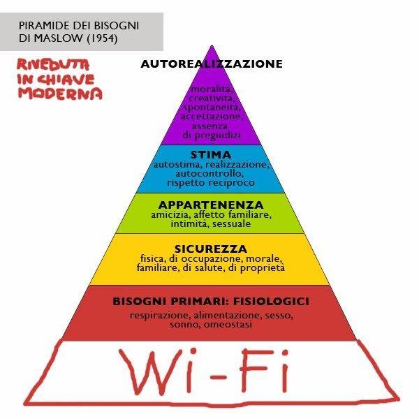 piramidebisogni_con_wifi