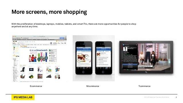 stores-and-shoppable-media-2-638
