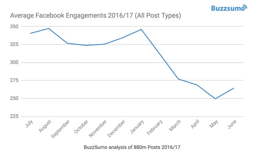 Facebook_2018a