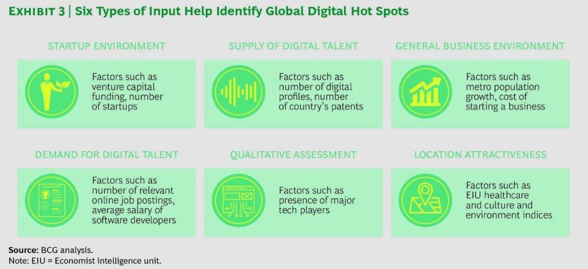 talenti digitali 2