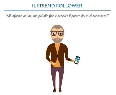 consumatori digitali italiani