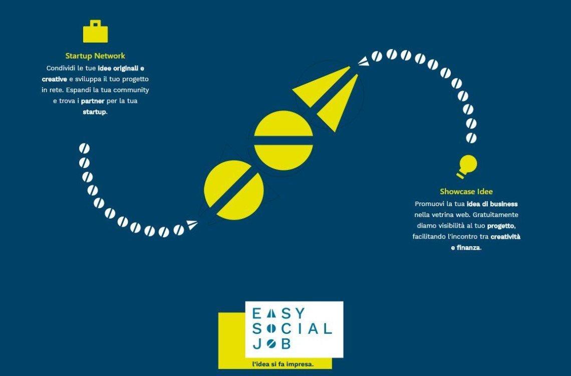 easy social job business plan