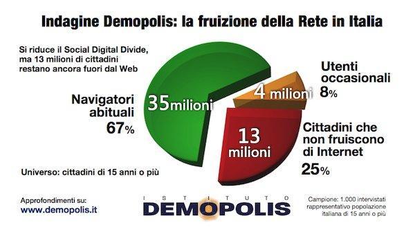 5.Demopolis_Rete2017-1
