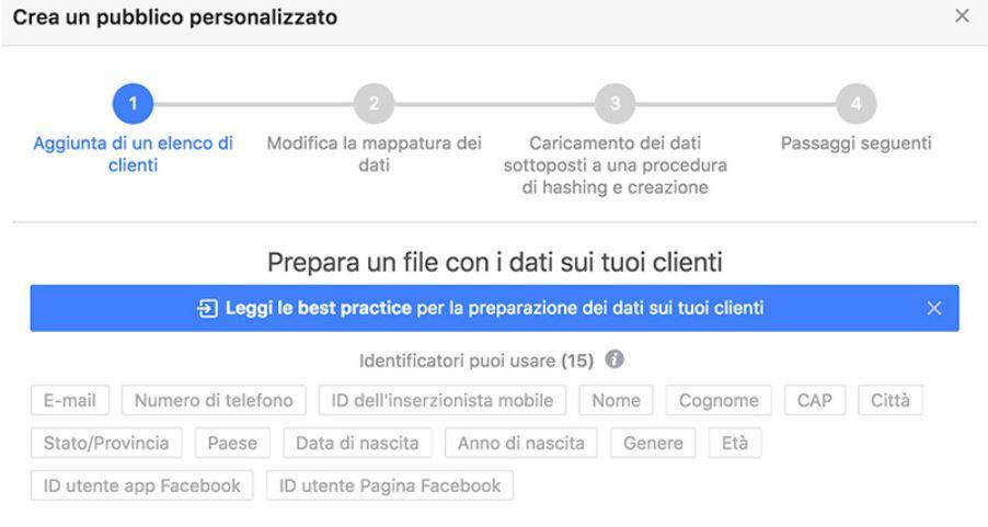 Cinque custom audience di Facebook che devi creare se utilizzi Facebook Ads