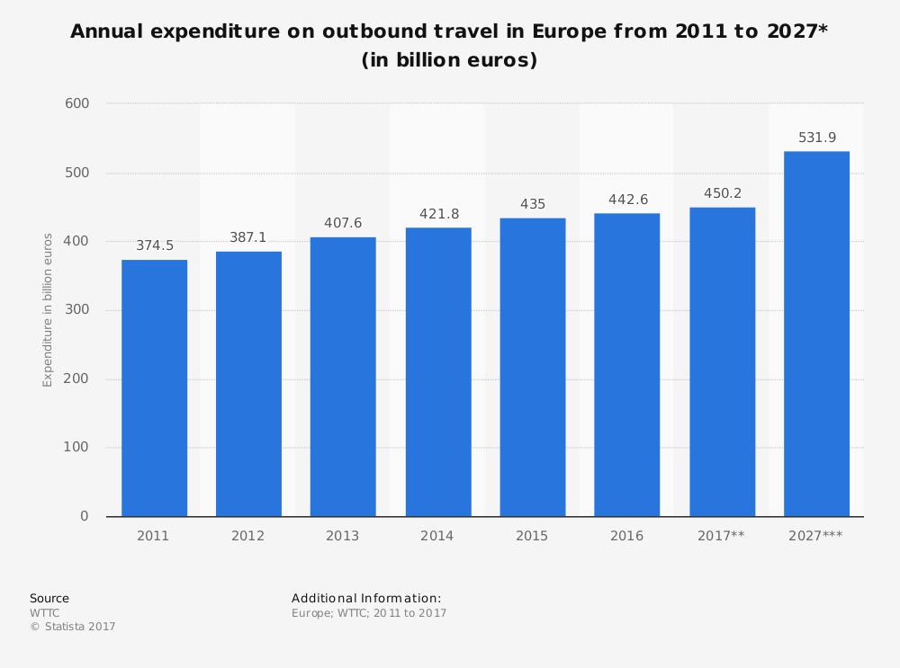 9_travel_marketing_trend_da_tenere_d_occhio_nel_2018