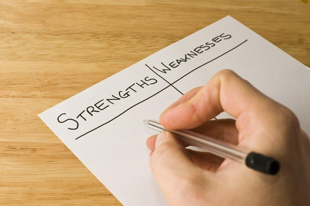 Strengths_Weaknesses