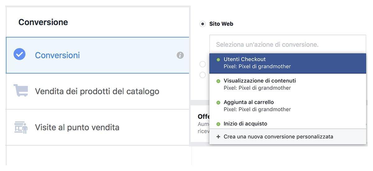 Come utilizzare Facebook Ads per fare ricerche di mercato