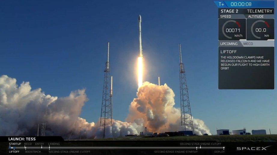 NASA e SpaceX lanciano in orbita TESS alla conquista di nuovi mondi