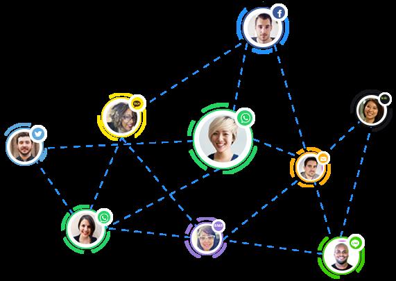 social-graph-hero