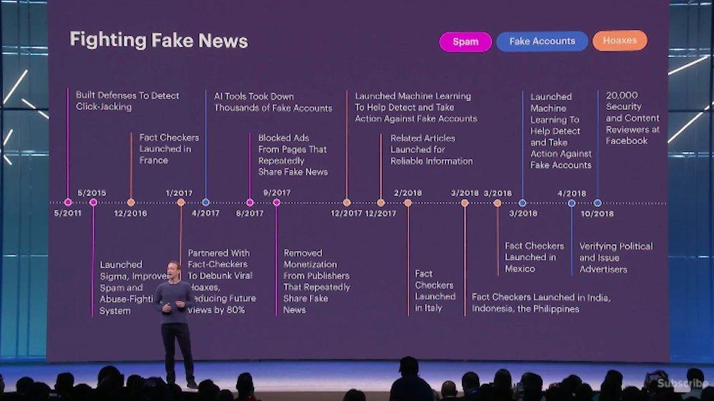 Facebook, tutte le novità in arrivo: dal nuovo Messenger al servizio di dating