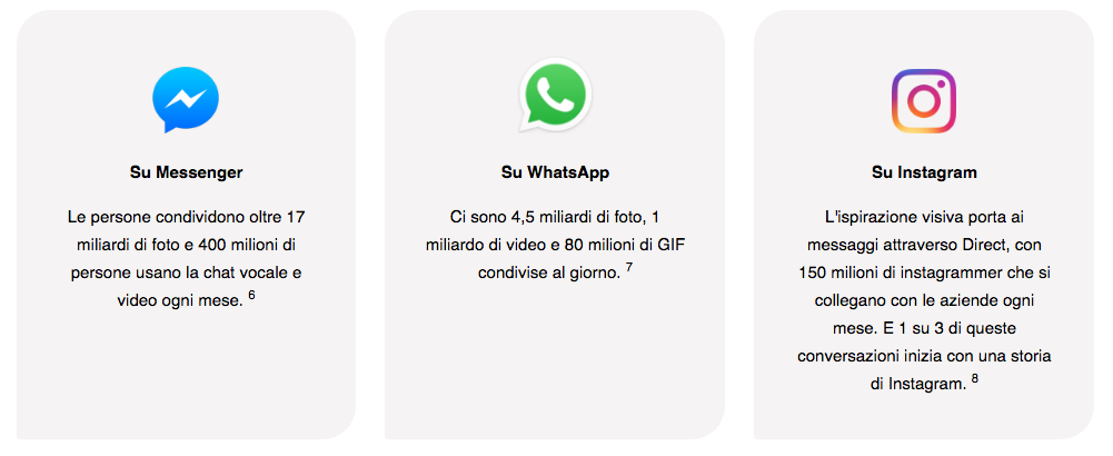 messenger e whatsapp