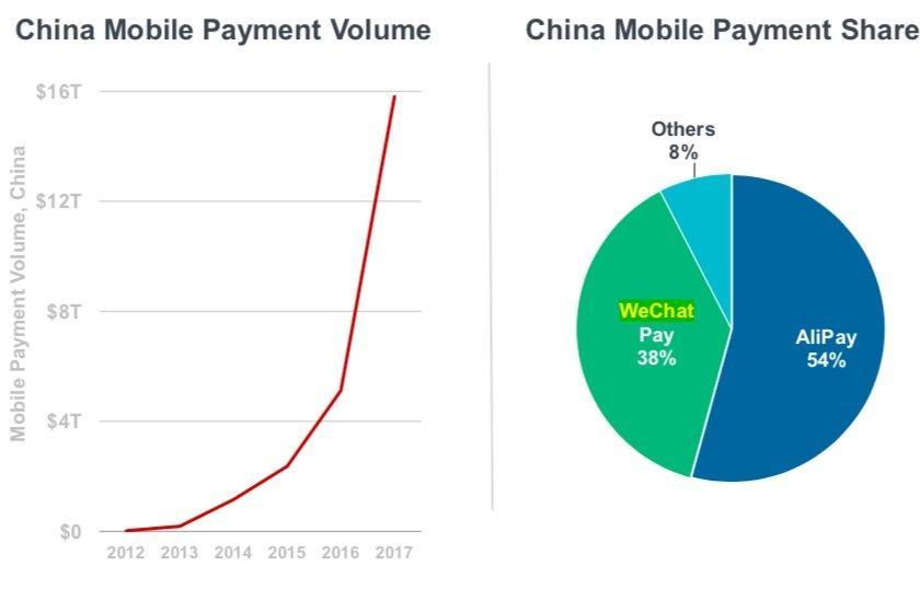 digital-trend-china-2018-4