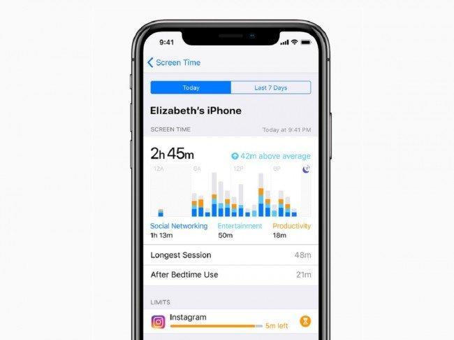 Con il nuovo iOS una funzione che dice come e quanto usi (davvero) l'iPhone