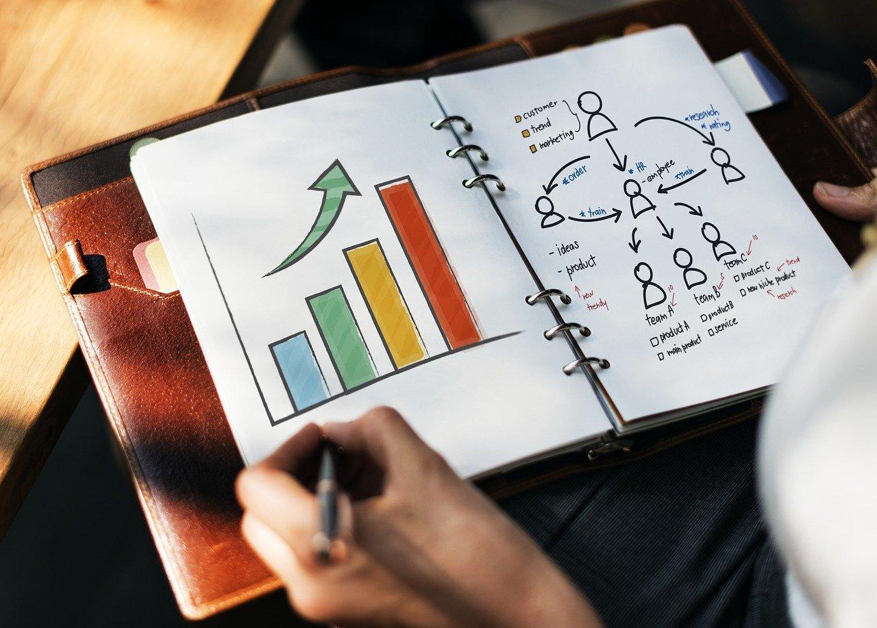 Come scegliere il Digital CRM più adatto alla tua azienda
