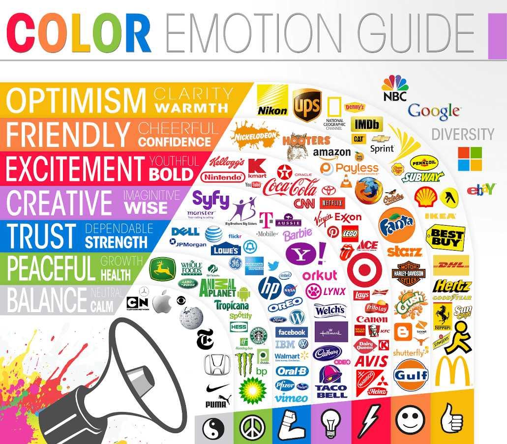 Palette colori emozioni