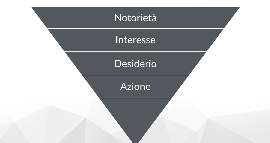 Funnel di marketing per community online