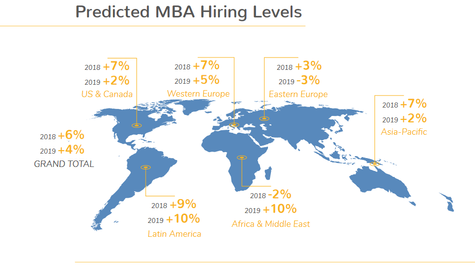 Come diventare più competitivi nel mondo del lavoro con un MBA
