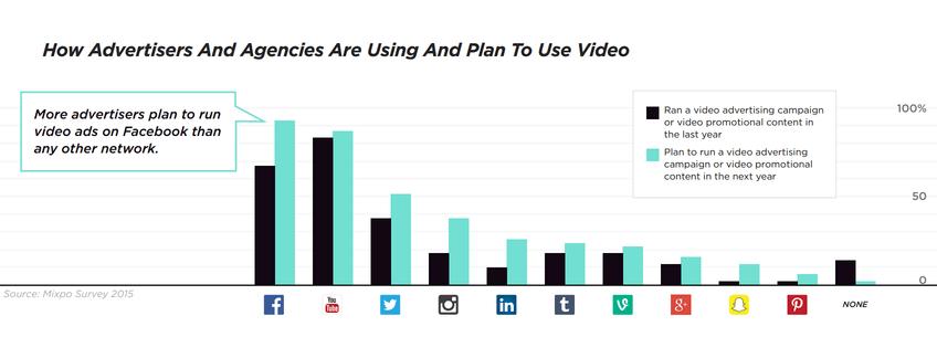 instagram-video-ads-social-media