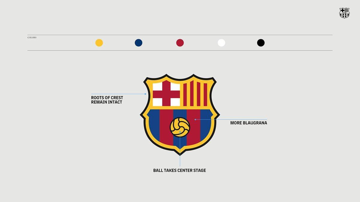 Ottobre mese di rebranding, le novità di Dunkin' Donuts, Mailchimp e FC Barcellona