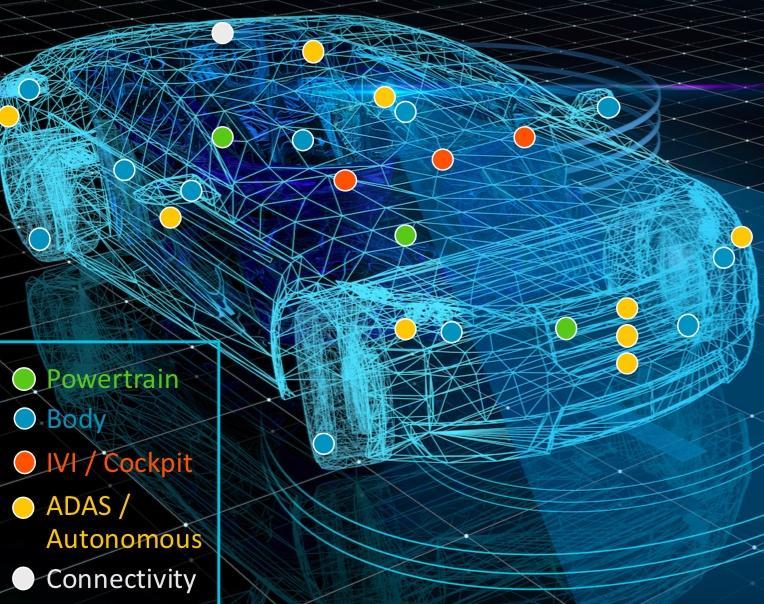 SoftBank si allea anche con Toyota per produrre auto autonome (condivise)