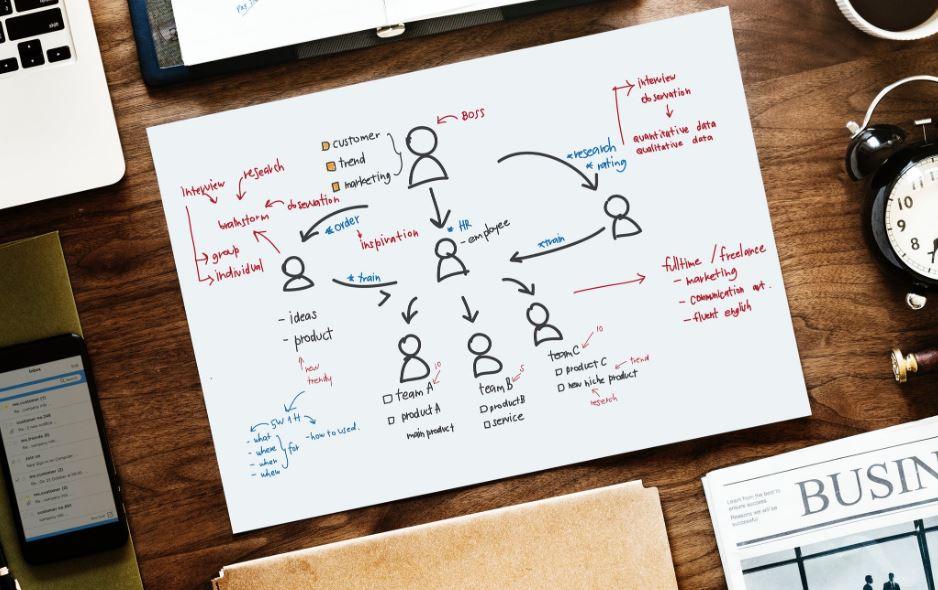 10 modi utili e creativi per riutilizzare i tuoi contenuti