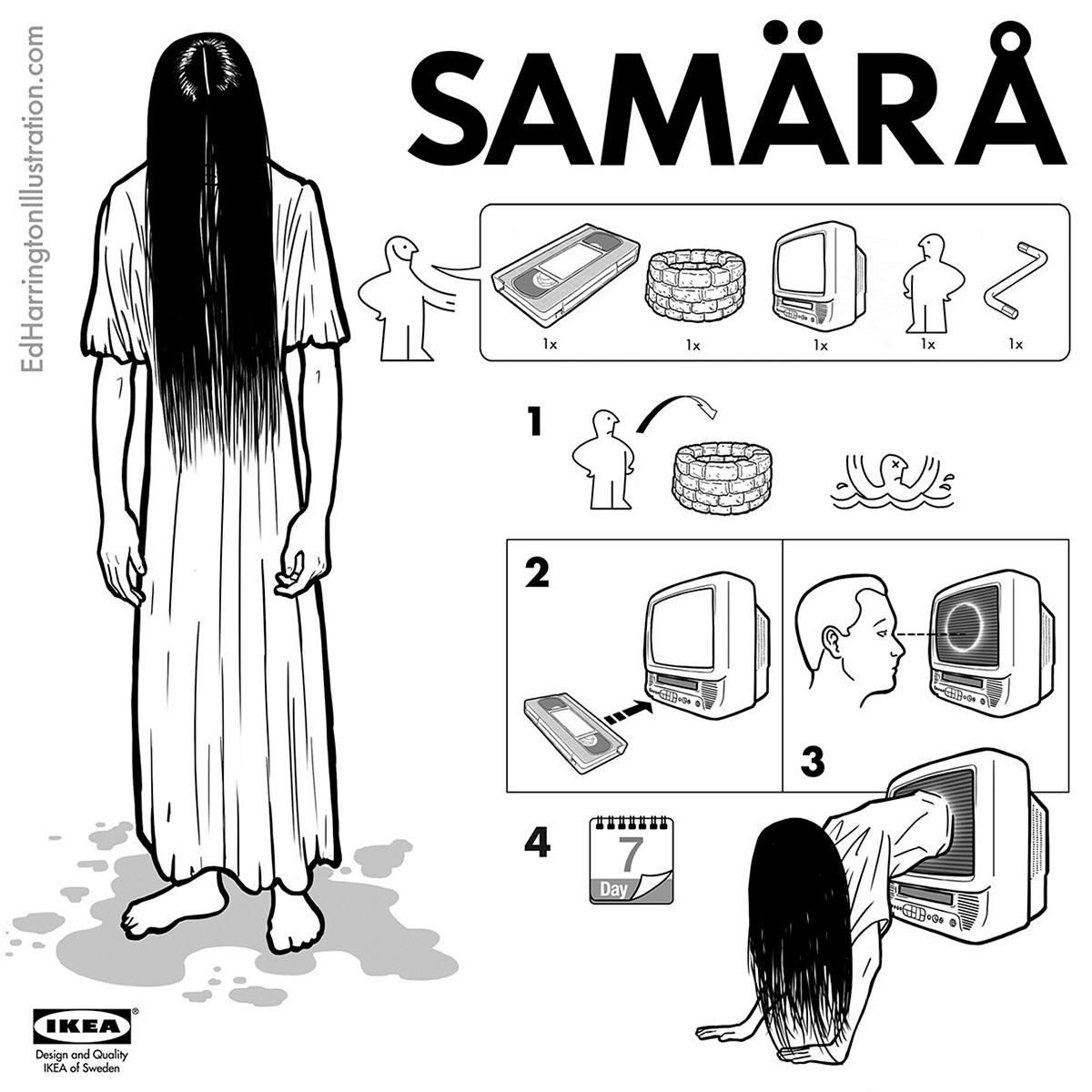 Samara IKEA Effect