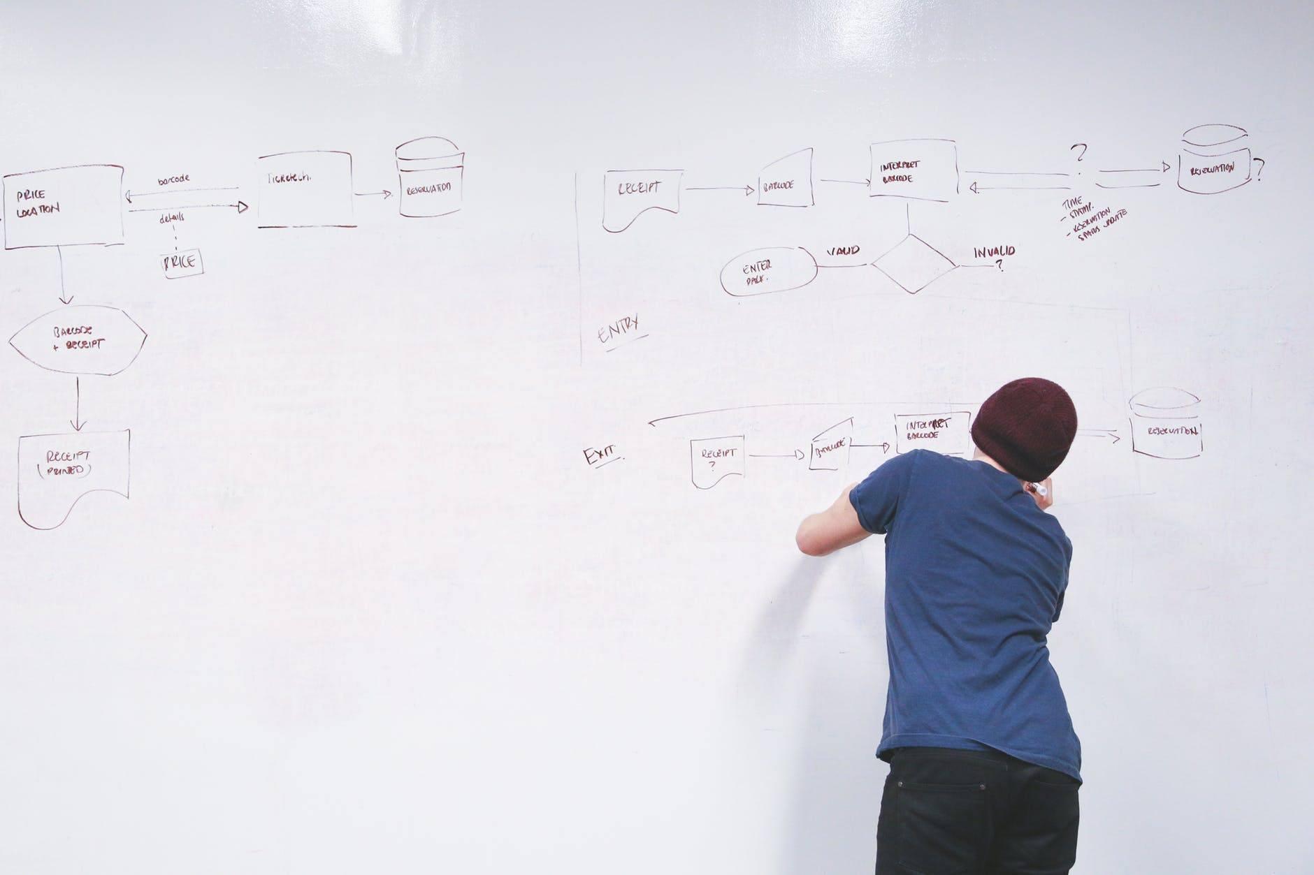 Trend di marketing 2020: da dove iniziare per superare i tuoi competitor?