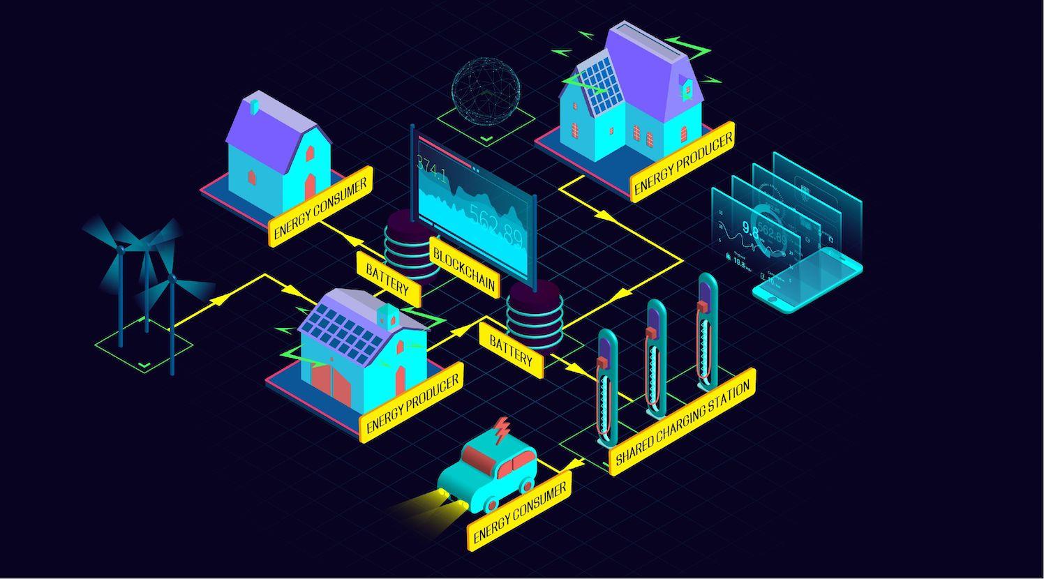 flusso blockchain e supply chain: esempio stazione ricarica energia elettrica