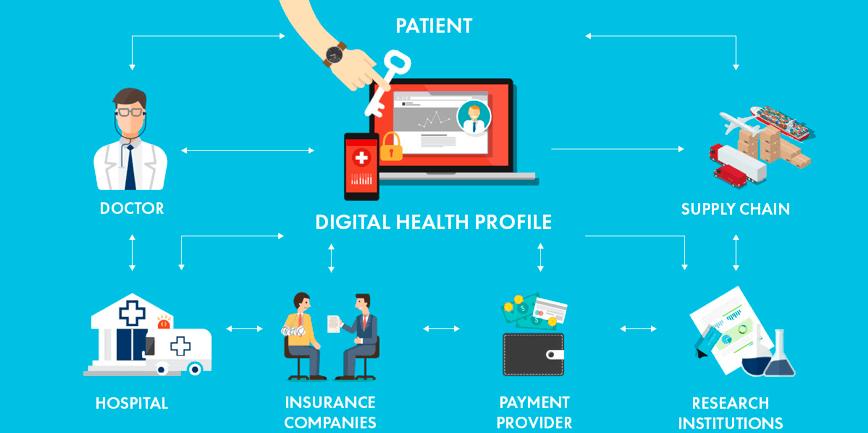 blockchain, DLT e salute pubblica