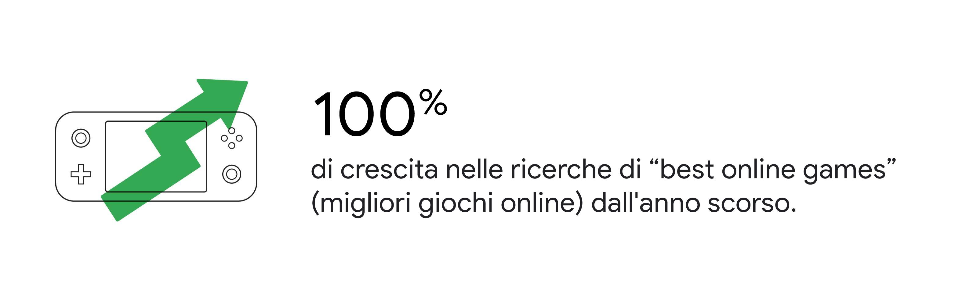 Business Archivi Pagina 11 Di 24 Ninja La Piattaforma Italiana Per La Digital Economy