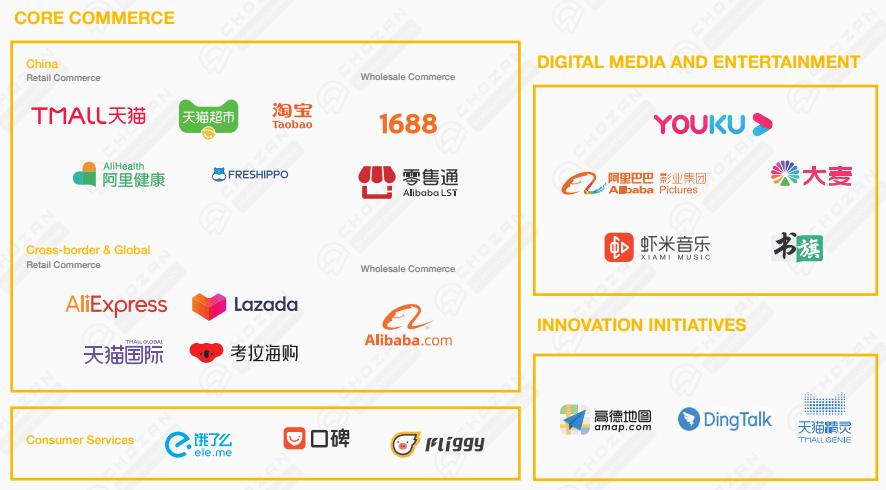 E-commerce in Cina_Alibaba