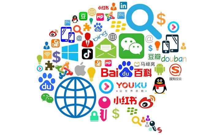 E-commerce in Cina_piattaforme