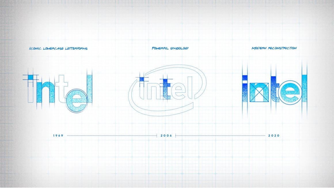 Rebranding di settembre: Intel, Ginori e Maserati