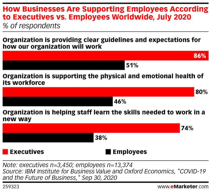 Adattarsi alla sostenibilità del lavoro distribuito è un passo avanti che migliorerà i rapporti umani all'interno dei team.