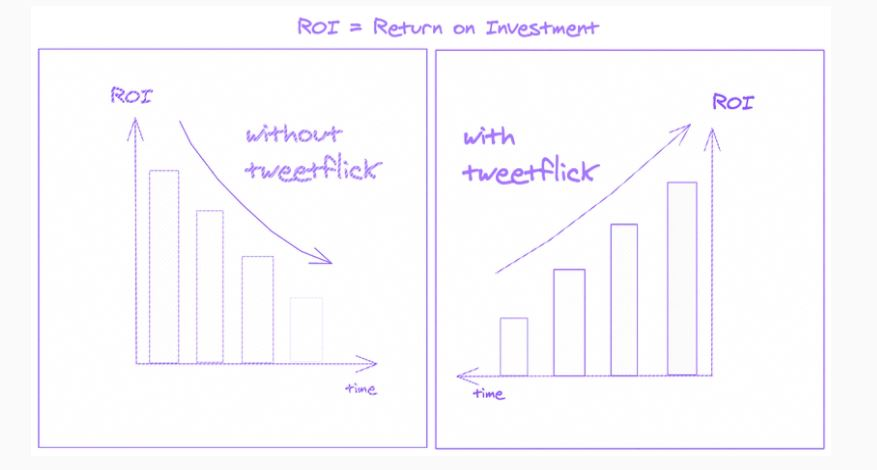 twitterflick digital tool